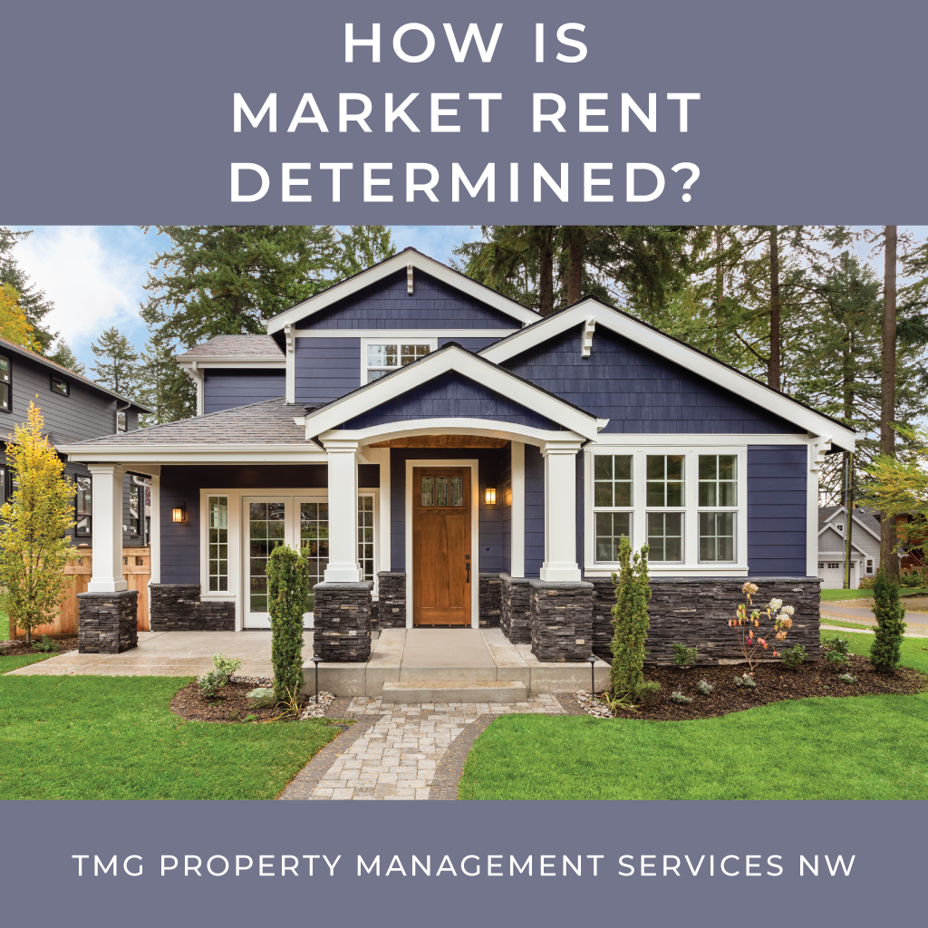 How Is Market Rent Determined