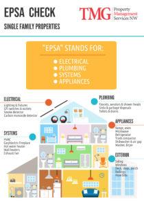 epsa-SFR-082020_Page_1